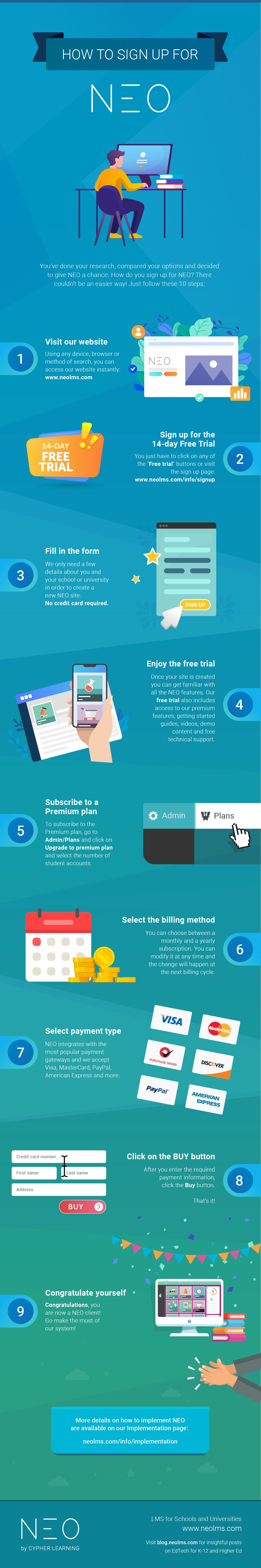 E-learning Infographic   How to Sign Up for NEO LMS