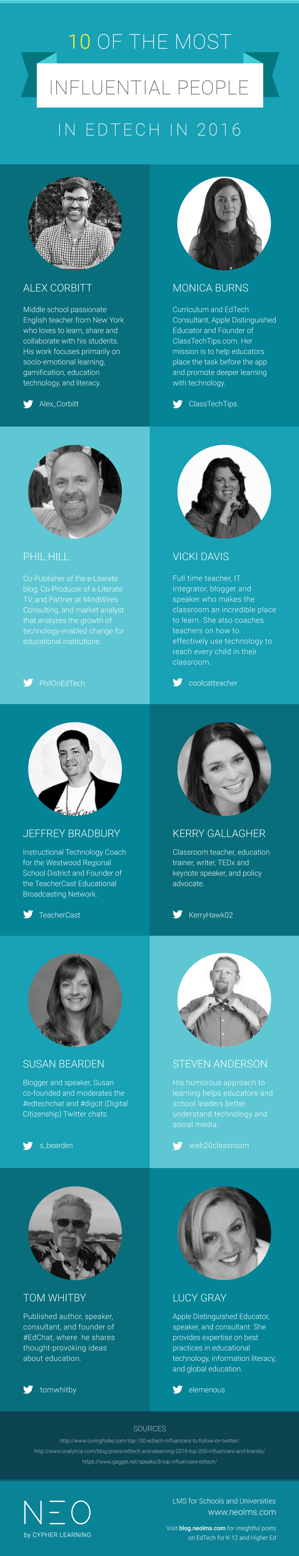 10 of the Most Influential People in EdTech in 2016