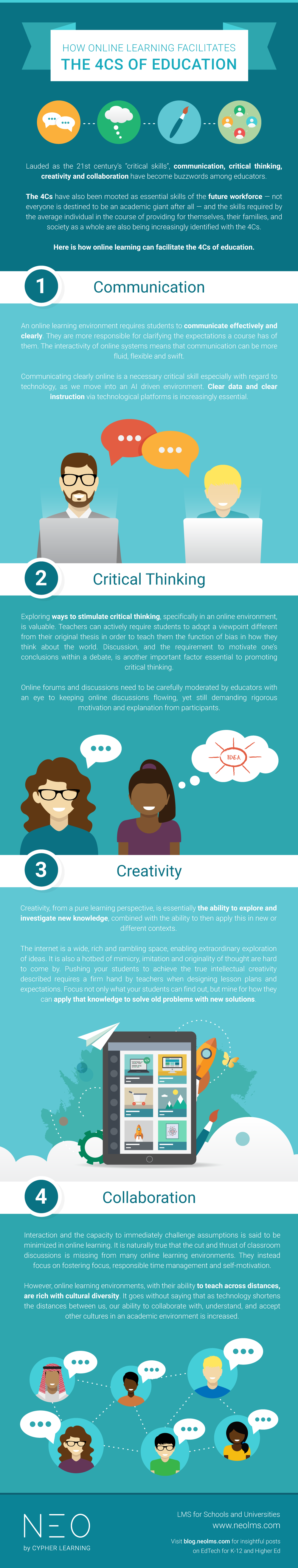 How online learning facilitates the 4Cs of education